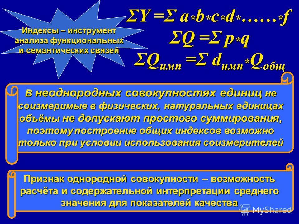 ΣY =Σ a * b * c * d * …… * f ΣQ =Σ p * q ΣQ имп =Σ d имп * Q общ Индексы – инструмент анализа функциональных и семантических связей В неоднородных совокупностях единиц не соизмеримые в физических, натуральных единицах объёмы не допускают простого сум