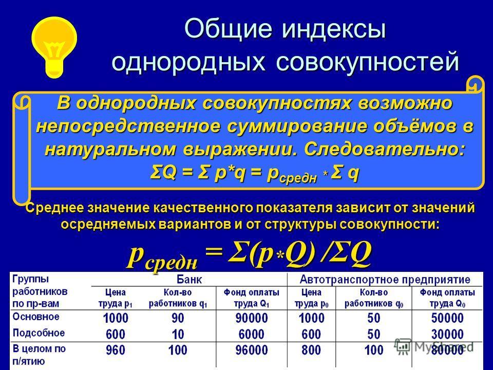 Общие индексы однородных совокупностей В однородных совокупностях возможно непосредственное суммирование объёмов в натуральном выражении. Следовательно: ΣQ = Σ p*q=p средн * Σ q ΣQ = Σ p*q = p средн * Σ q Среднее значение качественного показателя зав