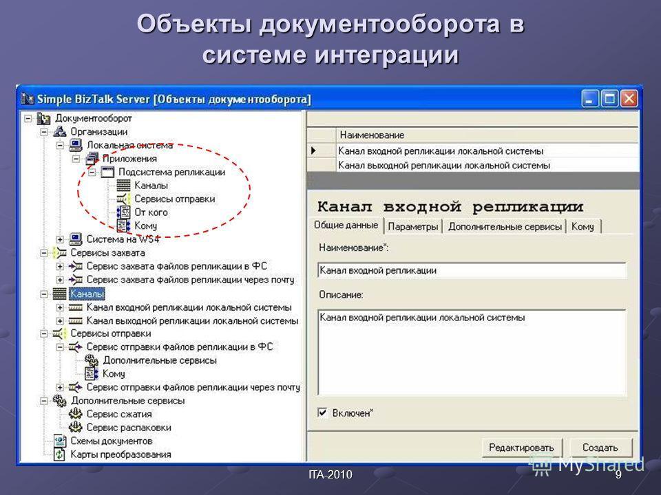 9ITA-2010 Объекты документооборота в системе интеграции