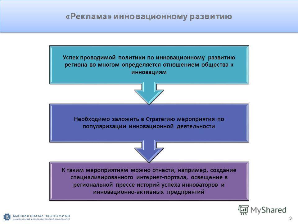 8 Q Наличие квалифицированных кадров является необходимым условием инновационного развития региональной экономики Наличие квалифицированных кадров является необходимым условием инновационного развития региональной экономики Квалифицированная рабочая
