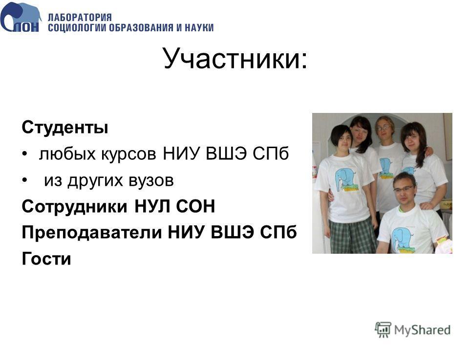 Участники: Студенты любых курсов НИУ ВШЭ СПб из других вузов Сотрудники НУЛ СОН Преподаватели НИУ ВШЭ СПб Гости