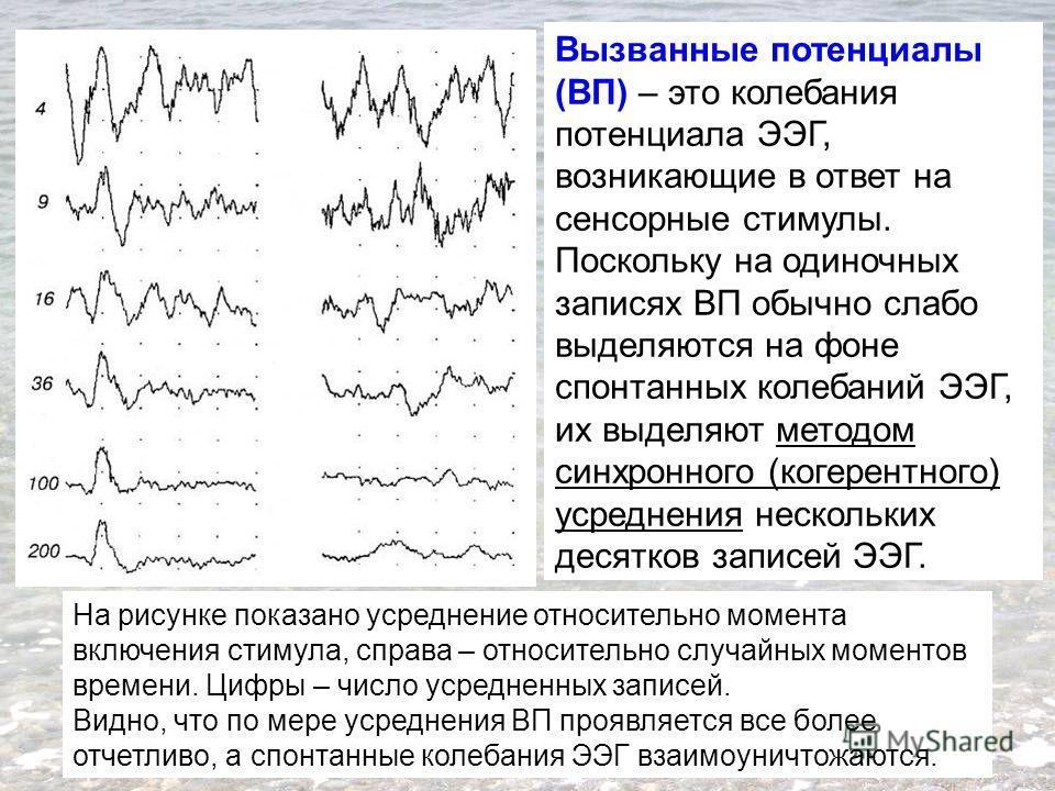 Вызванные потенциалы (ВП) – это колебания потенциала ЭЭГ, возникающие в ответ на сенсорные стимулы. Поскольку на одиночных записях ВП обычно слабо выделяются на фоне спонтанных колебаний ЭЭГ, их выделяют методом синхронного (когерентного) усреднения