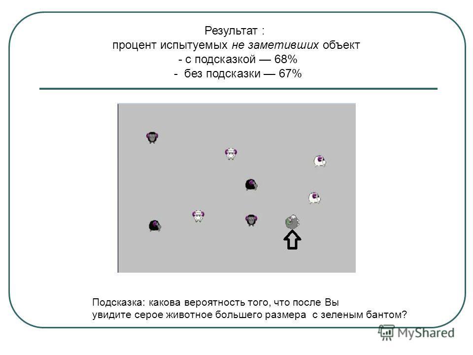 Результат : процент испытуемых не заметивших объект - с подсказкой 68% - без подсказки 67% Подсказка: какова вероятность того, что после Вы увидите серое животное большего размера с зеленым бантом?