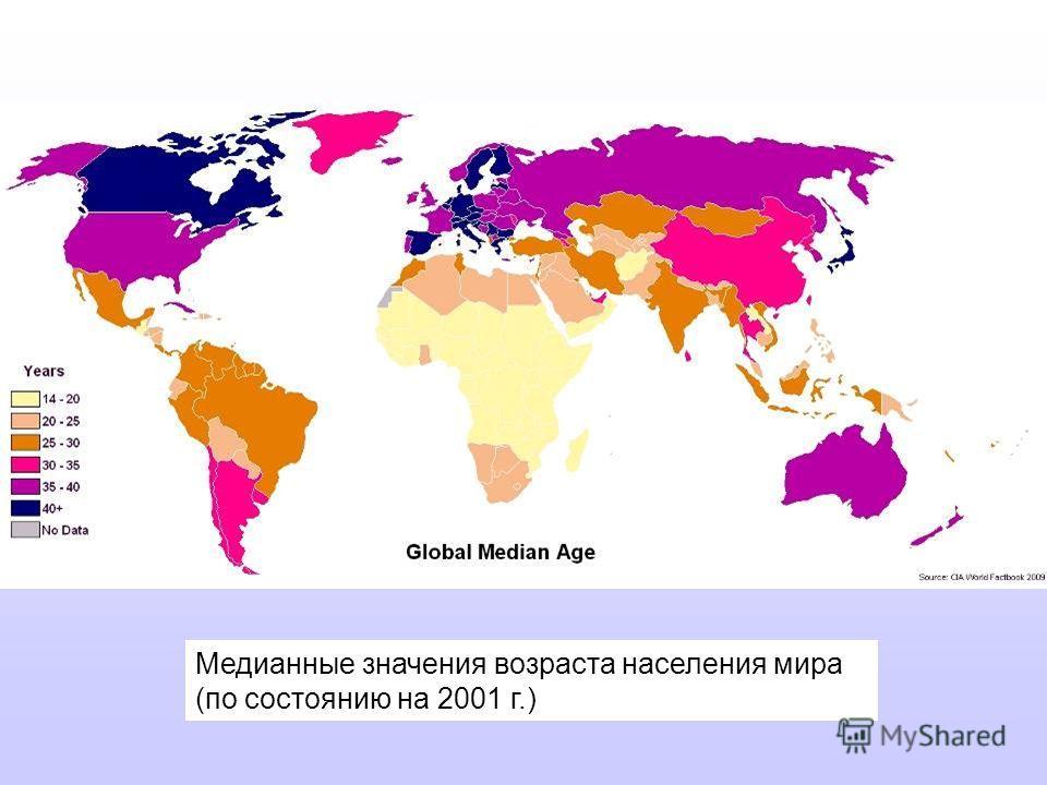 Медианные значения возраста населения мира (по состоянию на 2001 г.)