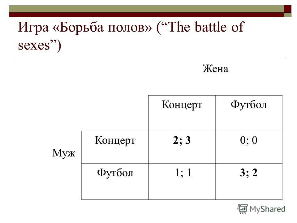 Игра «Борьба полов» (The battle of sexes) Жена КонцертФутбол Муж Концерт2; 30; 0 Футбол 1; 13; 2