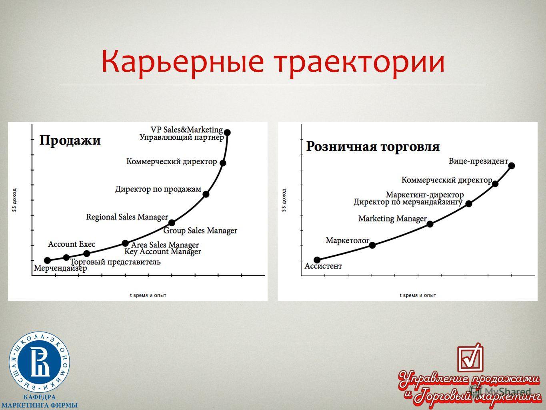 Карьерные траектории