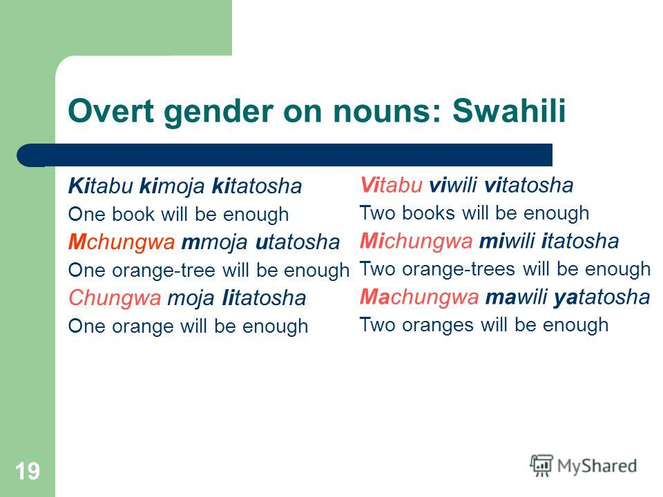 19 Overt gender on nouns: Swahili Kitabu kimoja kitatosha One book will be enough Mchungwa mmoja utatosha One orange-tree will be enough Chungwa moja litatosha One orange will be enough Vitabu viwili vitatosha Two books will be enough Michungwa miwil