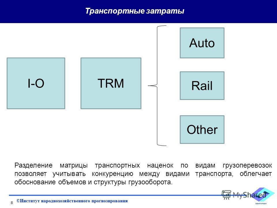 ©Институт народнохозяйственного прогнозирования 8 Транспортные затраты I-OТRM Auto Rail Other Разделение матрицы транспортных наценок по видам грузоперевозок позволяет учитывать конкуренцию между видами транспорта, облегчает обоснование объемов и стр