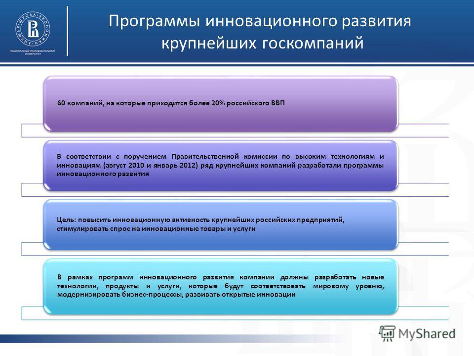 Программы инновационного развития крупнейших госкомпаний 60 компаний, на которые приходится более 20% российского ВВП В соответствии с поручением Правительственной комиссии по высоким технологиям и инновациям (август 2010 и январь 2012) ряд крупнейши