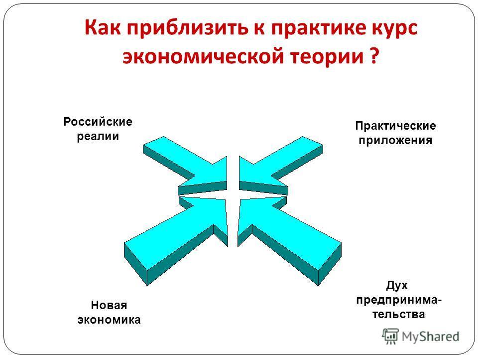 1. Выявление точек соприкосновения теории с наиболее актуальными практическими задачами. 2. Отказ от наиболее явно противоречащих практике допущений. Должны быть изложены теоретические подходы, позволяющие приложить базовые простые модели к экономиче