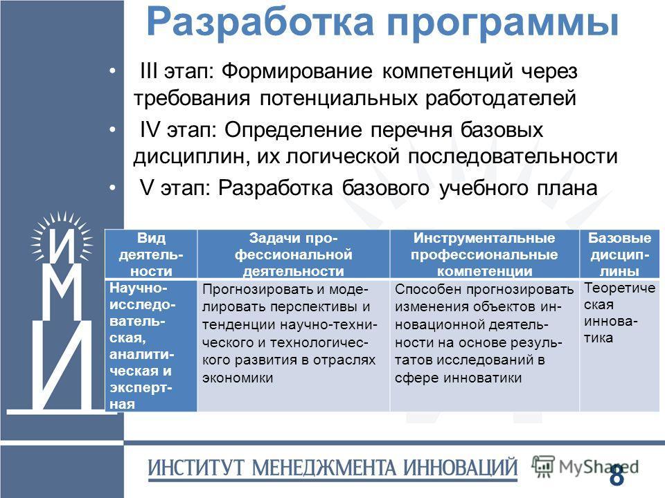 Разработка программы III этап: Формирование компетенций через требования потенциальных работодателей IV этап: Определение перечня базовых дисциплин, их логической последовательности V этап: Разработка базового учебного плана 8 Вид деятель- ности Зада