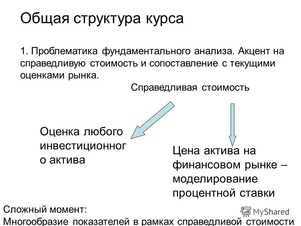 Общая структура курса 1. Проблематика фундаментального анализа. Акцент на справедливую стоимость и сопоставление с текущими оценками рынка. Справедливая стоимость Оценка любого инвестиционног о актива Цена актива на финансовом рынке – моделирование п