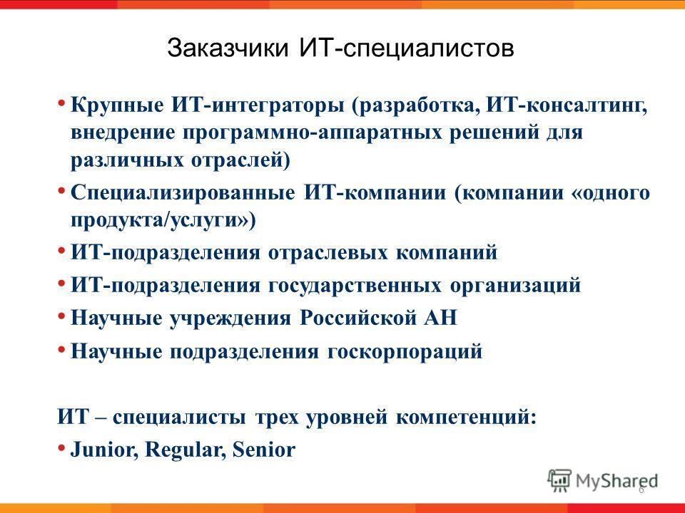 Заказчики ИТ-специалистов 6 Крупные ИТ-интеграторы (разработка, ИТ-консалтинг, внедрение программно-аппаратных решений для различных отраслей) Специализированные ИТ-компании (компании «одного продукта/услуги») ИТ-подразделения отраслевых компаний ИТ-