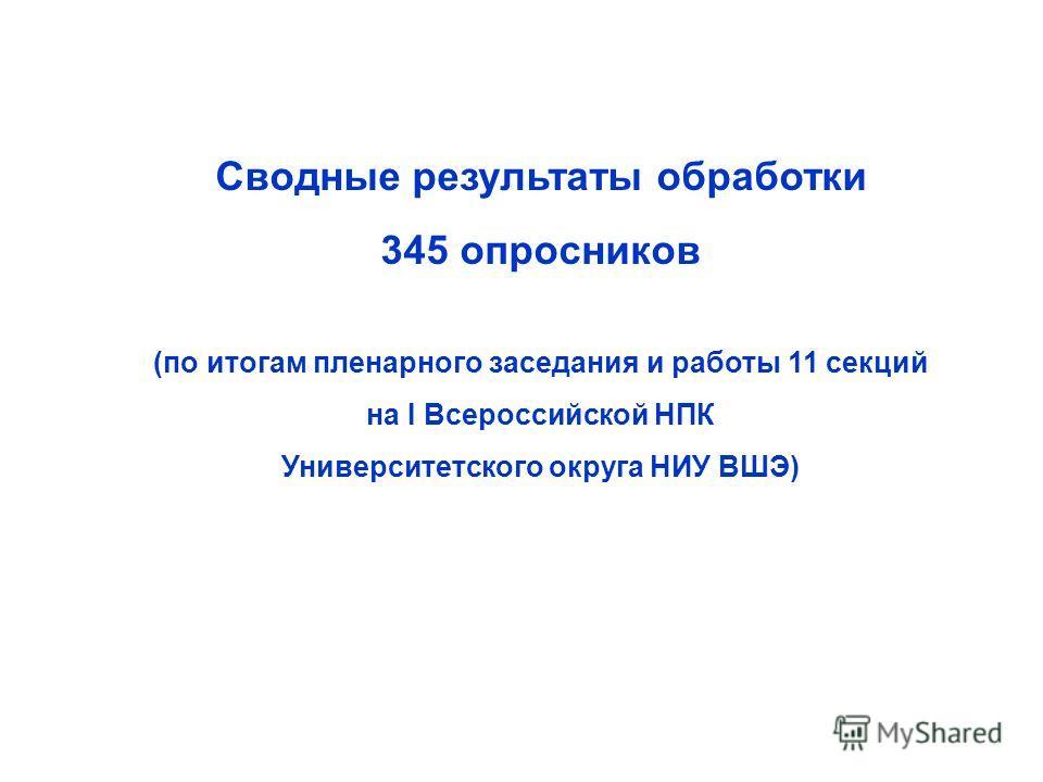 Сводные результаты обработки 345 опросников (по итогам пленарного заседания и работы 11 секций на I Всероссийской НПК Университетского округа НИУ ВШЭ)