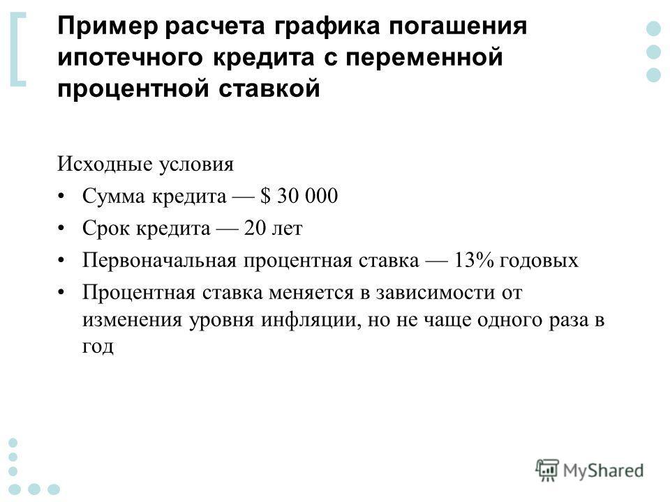 [ Пример расчета графика погашения ипотечного кредита с переменной процентной ставкой Исходные условия Сумма кредита $ 30 000 Срок кредита 20 лет Первоначальная процентная ставка 13% годовых Процентная ставка меняется в зависимости от изменения уровн