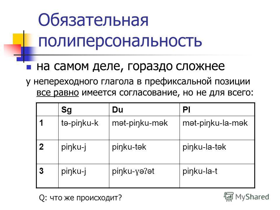 Обязательная полиперсональность на самом деле, гораздо сложнее у непереходного глагола в префиксальной позиции все равно имеется согласование, но не для всего: SgDuPl 1tə-piŋku-kmət-piŋku-məkmət-piŋku-la-mək 2piŋku-jpiŋku-təkpiŋku-la-tək 3piŋku-j piŋ