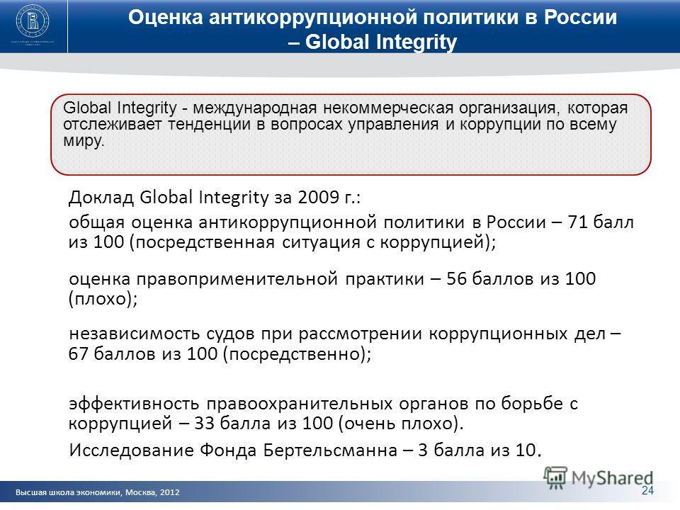 Высшая школа экономики, Москва, 2012 Оценка антикоррупционной политики в России – Global Integrity Доклад Global Integrity за 2009 г.: общая оценка антикоррупционной политики в России – 71 балл из 100 (посредственная ситуация с коррупцией); оценка пр