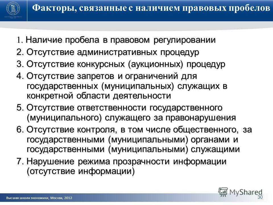 Высшая школа экономики, Москва, 2012 Факторы, связанные с наличием правовых пробелов 1. Наличие пробела в правовом регулировании 2. Отсутствие административных процедур 3. Отсутствие конкурсных (аукционных) процедур 4. Отсутствие запретов и ограничен