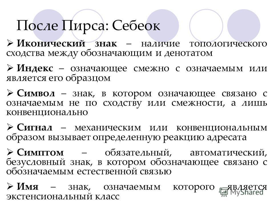 После Пирса: Себеок Иконический знак – наличие топологического сходства между обозначающим и денотатом Индекс – означающее смежно с означаемым или является его образцом Символ – знак, в котором означающее связано с означаемым не по сходству или смежн