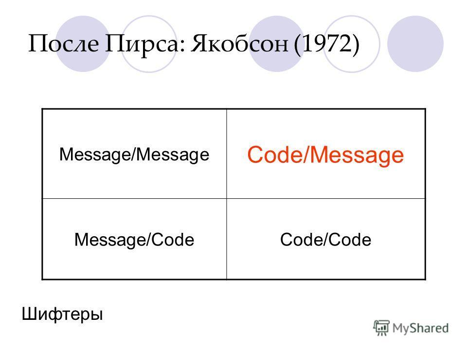 После Пирса: Якобсон (1972) Message/Message Code/Message Message/CodeCode/Code Шифтеры