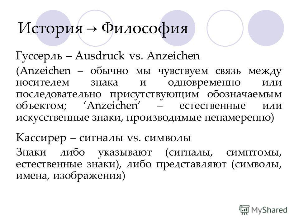 История Философия Гуссерль – Ausdruck vs. Anzeichen (Anzeichen – обычно мы чувствуем связь между носителем знака и одновременно или последовательно присутствующим обозначаемым объектом; Anzeichen – естественные или искусственные знаки, производимые н