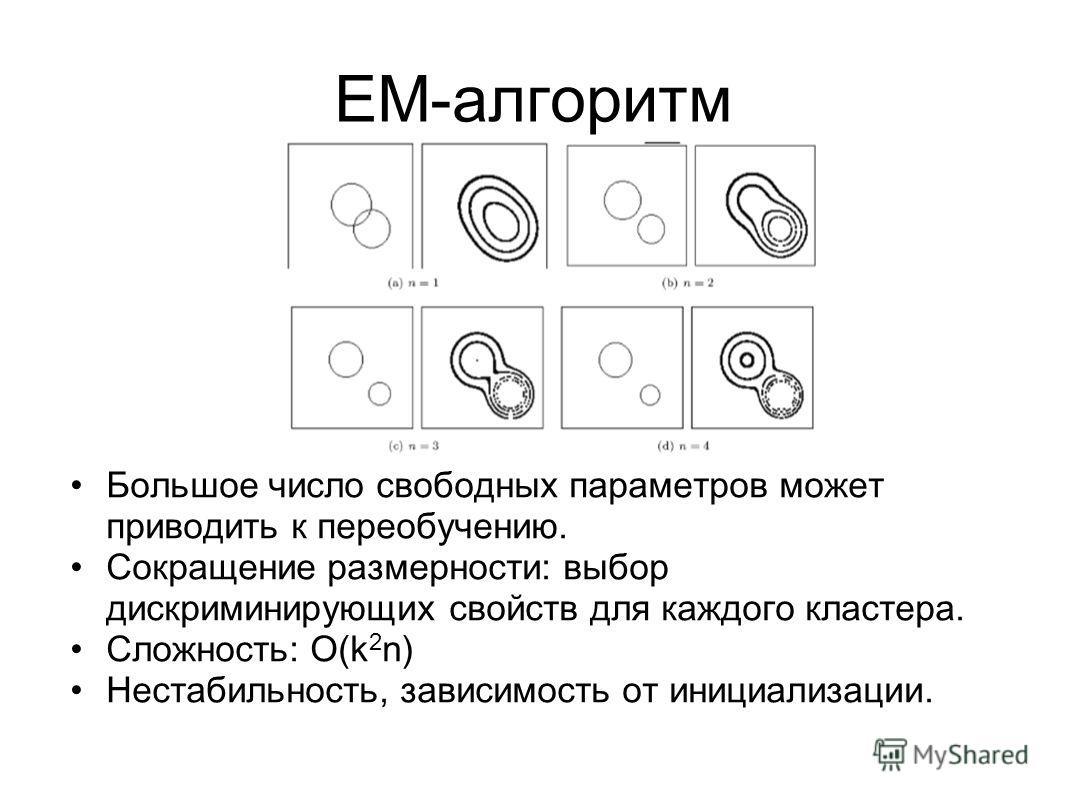 EM-алгоритм Большое число свободных параметров может приводить к переобучению. Сокращение размерности: выбор дискриминирующих свойств для каждого кластера. Сложность: O(k 2 n) Нестабильность, зависимость от инициализации.