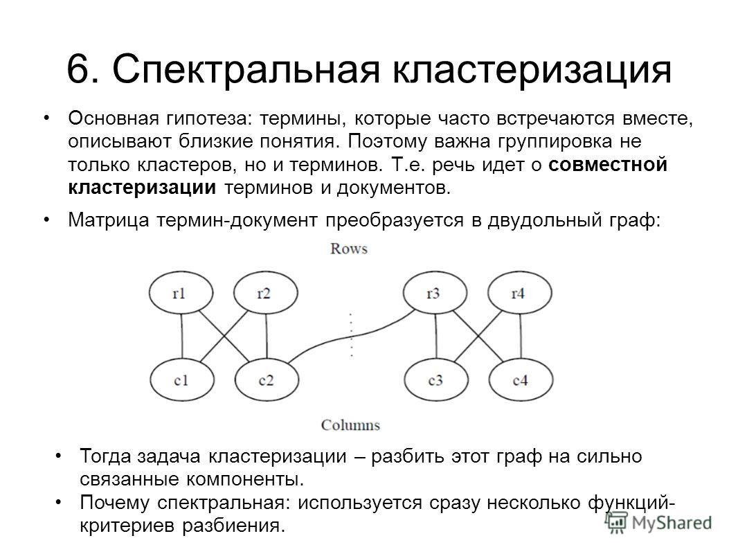 6. Спектральная кластеризация Основная гипотеза: термины, которые часто встречаются вместе, описывают близкие понятия. Поэтому важна группировка не только кластеров, но и терминов. Т.е. речь идет о совместной кластеризации терминов и документов. Матр