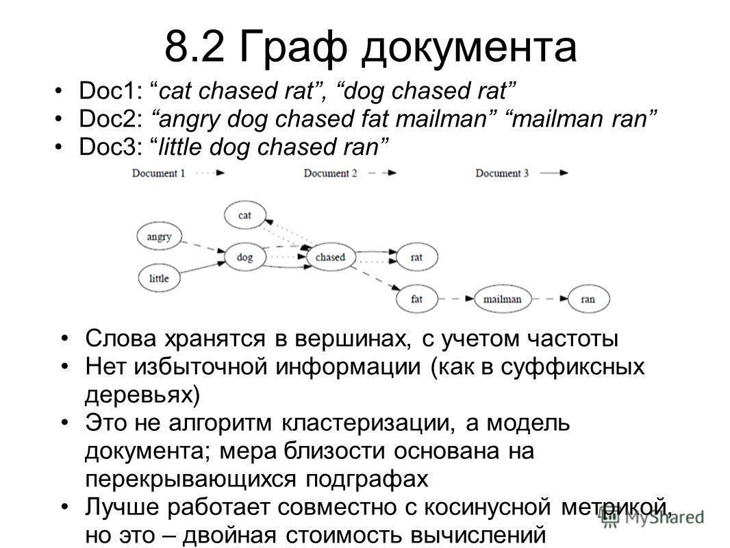 8.2 Граф документа Doc1: cat chased rat, dog chased rat Doc2: angry dog chased fat mailman mailman ran Doc3: little dog chased ran Слова хранятся в вершинах, с учетом частоты Нет избыточной информации (как в суффиксных деревьях) Это не алгоритм класт