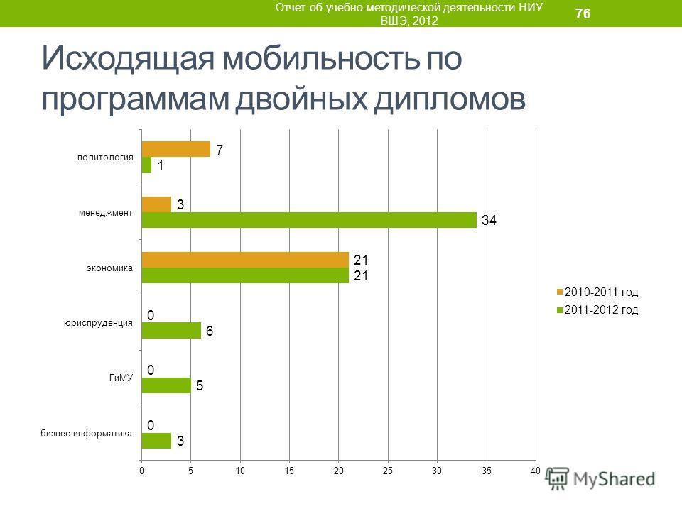Исходящая мобильность по программам двойных дипломов Отчет об учебно-методической деятельности НИУ ВШЭ, 2012 76