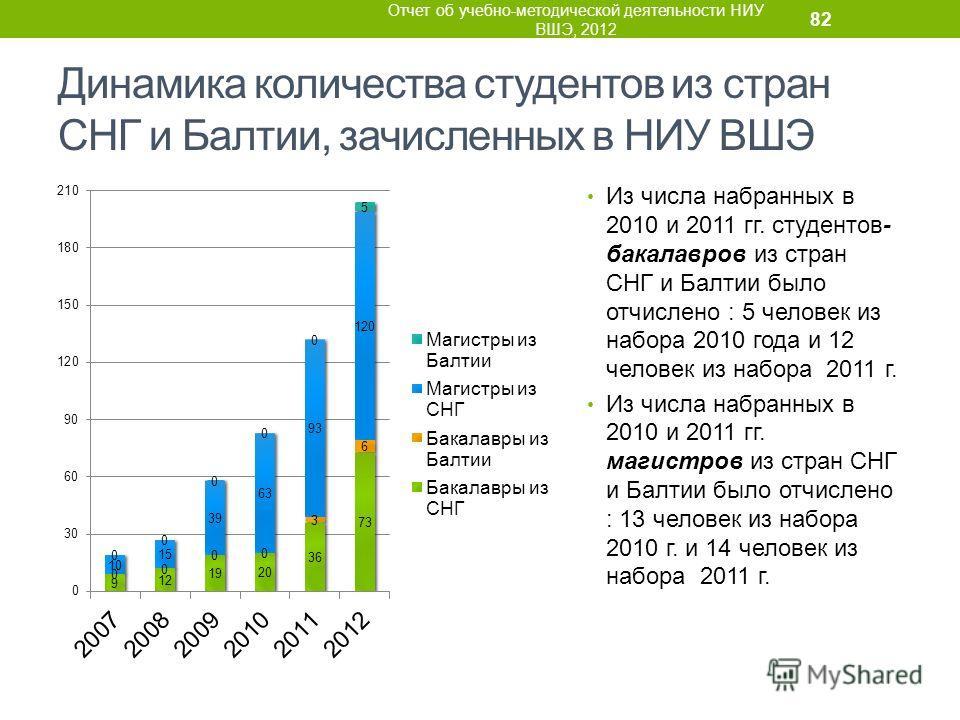 Динамика количества студентов из стран СНГ и Балтии, зачисленных в НИУ ВШЭ Из числа набранных в 2010 и 2011 гг. студентов- бакалавров из стран СНГ и Балтии было отчислено : 5 человек из набора 2010 года и 12 человек из набора 2011 г. Из числа набранн