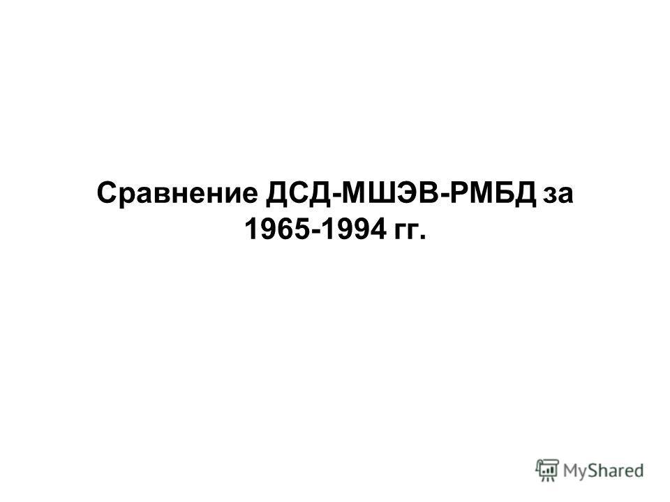 Сравнение ДСД-МШЭВ-РМБД за 1965-1994 гг.