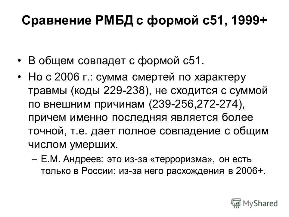 Сравнение РМБД с формой с51, 1999+ В общем совпадет с формой с51. Но с 2006 г.: сумма смертей по характеру травмы (коды 229-238), не сходится с суммой по внешним причинам (239-256,272-274), причем именно последняя является более точной, т.е. дает пол