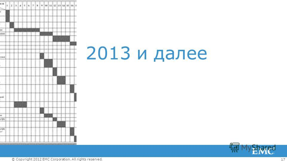 17 © Copyright 2012 EMC Corporation. All rights reserved. 2013 и далее