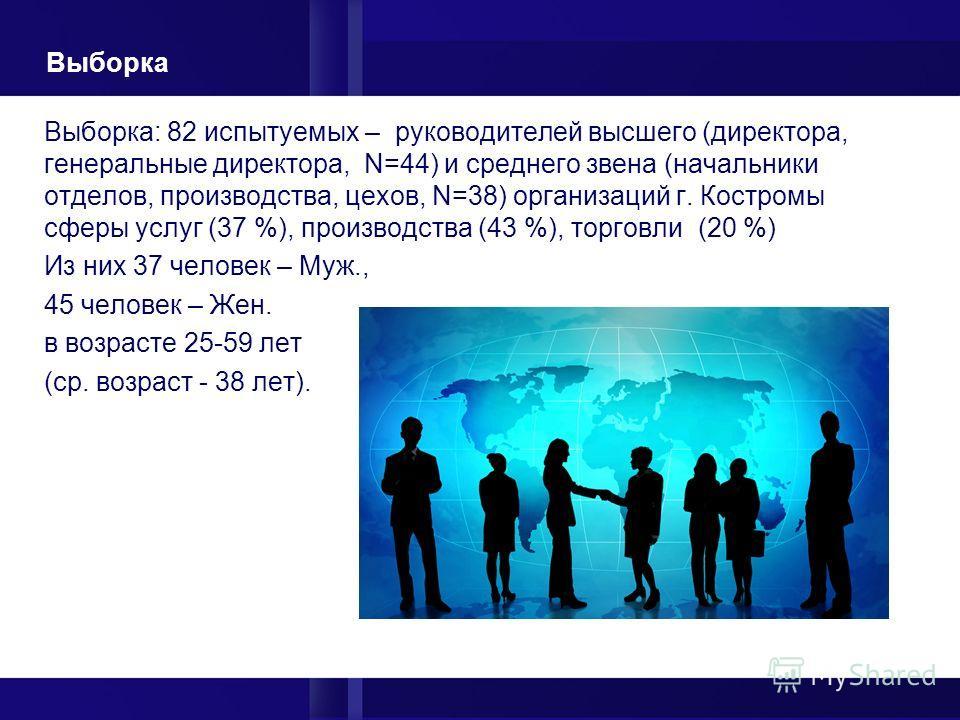 Выборка: 82 испытуемых – руководителей высшего (директора, генеральные директора, N=44) и среднего звена (начальники отделов, производства, цехов, N=38) организаций г. Костромы сферы услуг (37 %), производства (43 %), торговли (20 %) Из них 37 челове