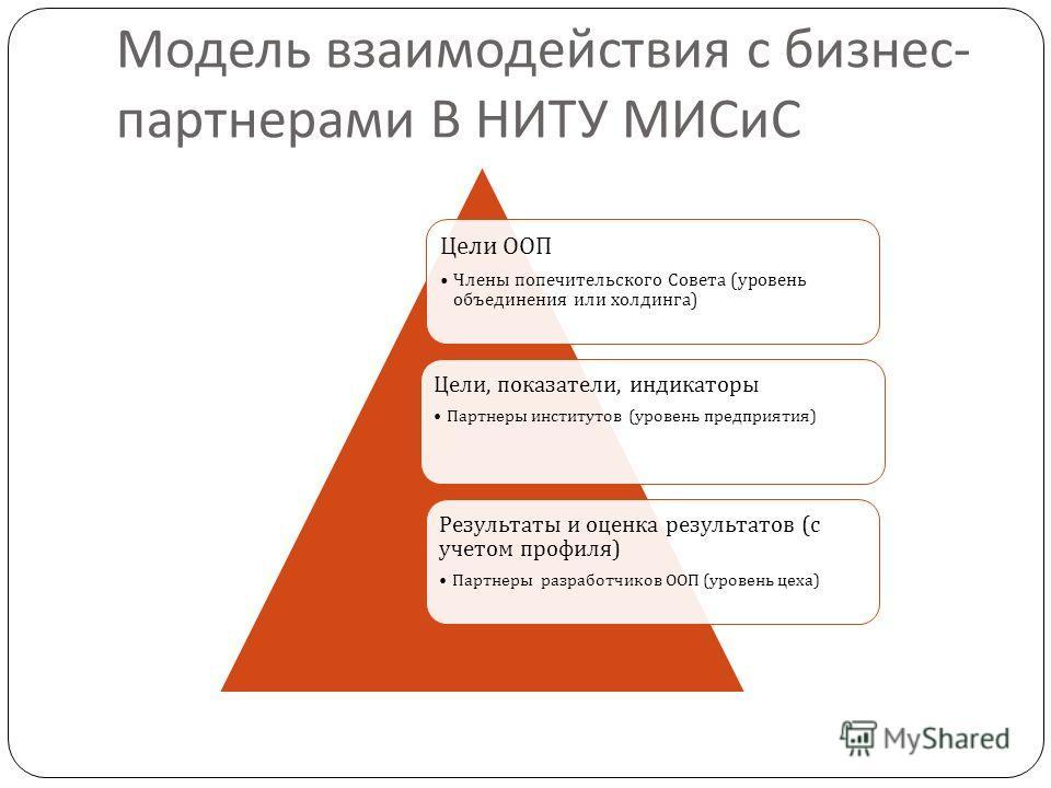 Модель взаимодействия с бизнес - партнерами В НИТУ МИСиС Цели ООП Члены попечительского Совета ( уровень объединения или холдинга ) Цели, показатели, индикаторы Партнеры институтов ( уровень предприятия ) Результаты и оценка результатов ( с учетом пр