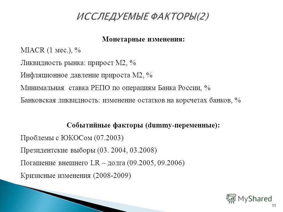 Монетарные изменения: MIACR (1 мес.), % Ликвидность рынка: прирост M2, % Инфляционное давление прироста М2, % Минимальная ставка РЕПО по операциям Банка России, % Банковская ликвидность: изменение остатков на корсчетах банков, % Событийные факторы (d