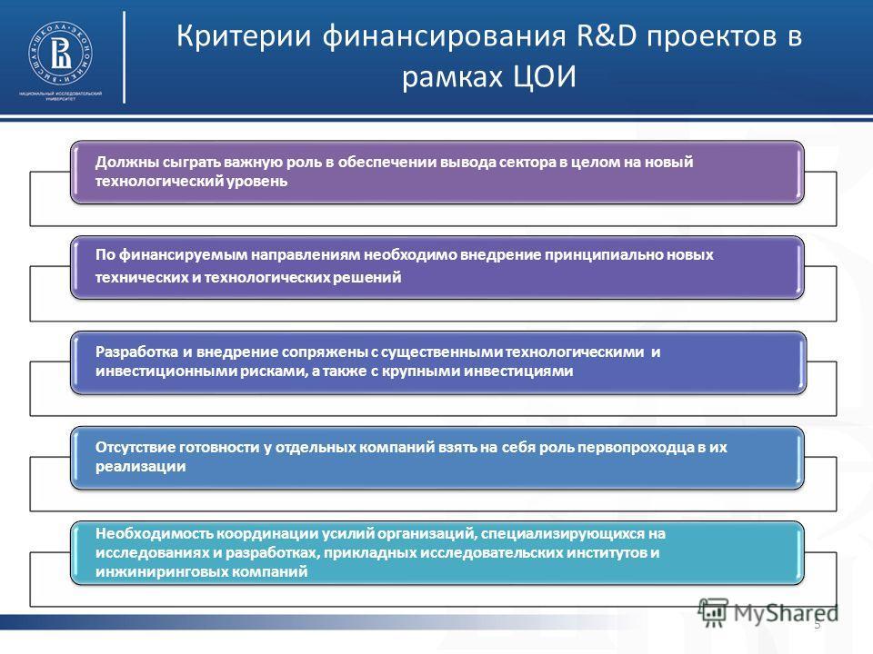Критерии финансирования R&D проектов в рамках ЦОИ 5 Должны сыграть важную роль в обеспечении вывода сектора в целом на новый технологический уровень По финансируемым направлениям необходимо внедрение принципиально новых технических и технологических