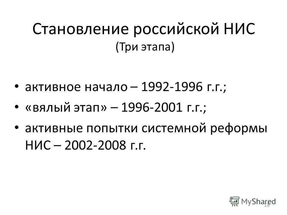 Становление российской НИС (Три этапа) активное начало – 1992-1996 г.г.; «вялый этап» – 1996-2001 г.г.; активные попытки системной реформы НИС – 2002-2008 г.г. 1818