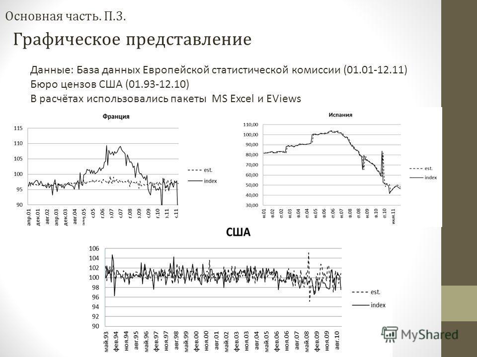 Основная часть. П.3. Данные: База данных Европейской статистической комиссии (01.01-12.11) Бюро цензов США (01.93-12.10) В расчётах использовались пакеты MS Excel и EViews Графическое представление