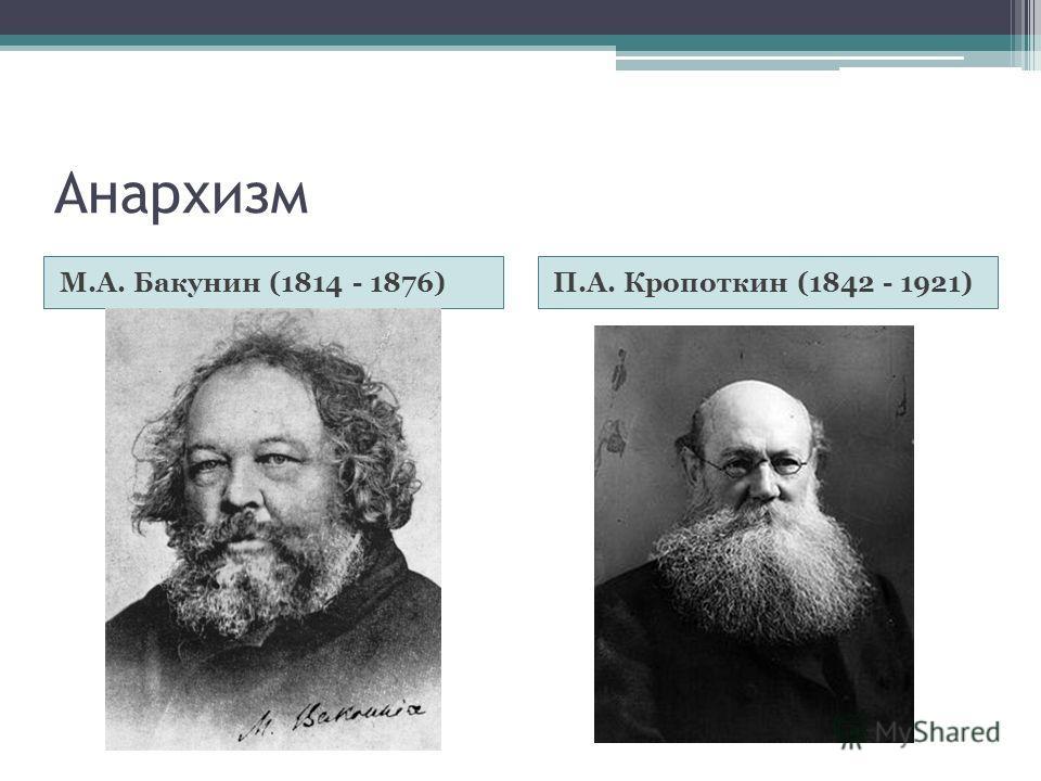 Анархизм М.А. Бакунин (1814 - 1876)П.А. Кропоткин (1842 - 1921)