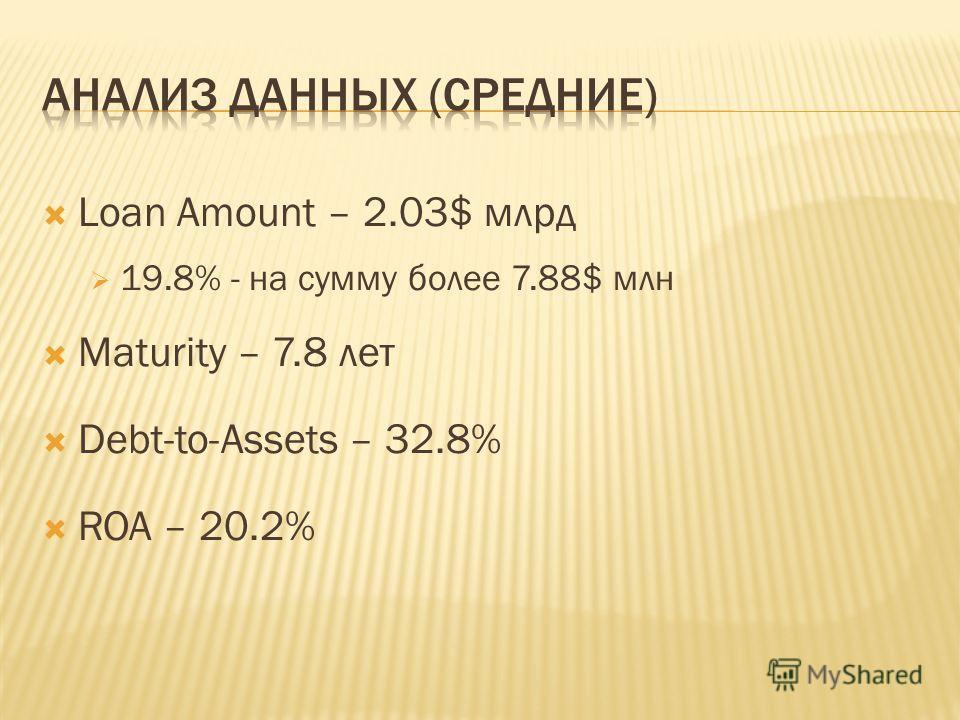 Loan Amount – 2.03$ млрд 19.8% - на сумму более 7.88$ млн Maturity – 7.8 лет Debt-to-Assets – 32.8% ROA – 20.2%