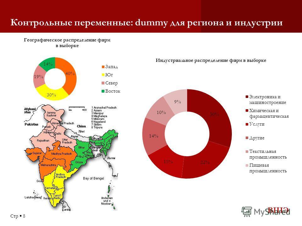 ВШЭ Контрольные переменные: dummy для региона и индустрии Стр 8