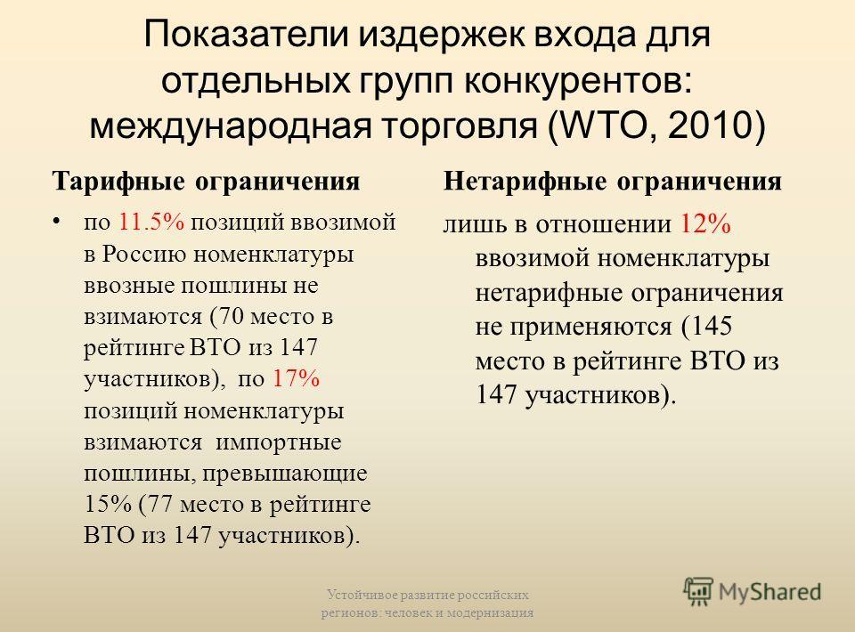 Число процедур для создания бизнеса(время-деньги) [Doing business] Устойчивое развитие российских регионов: человек и модернизация
