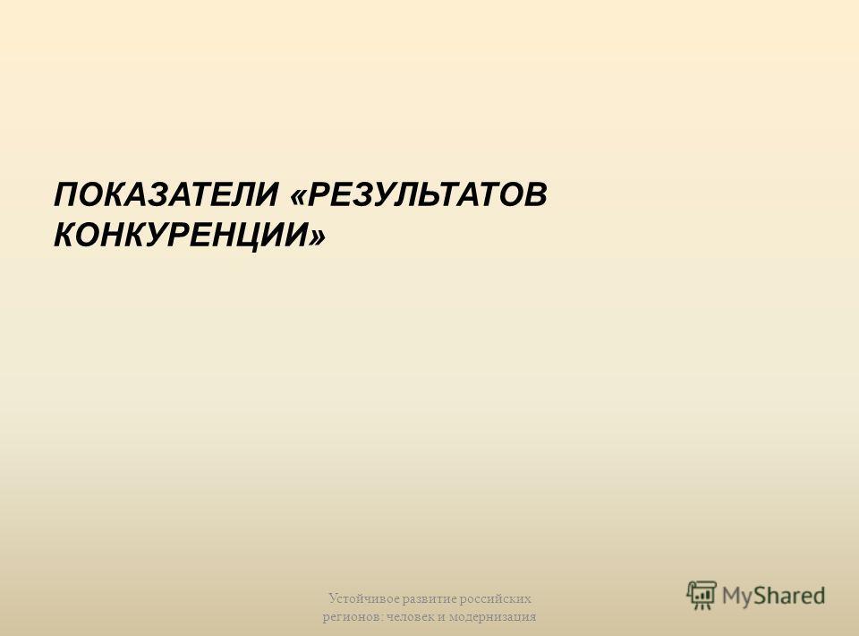 Число патентов (по данным US Patent & Trademark Organization) на 1 млрд. US$ ВВП (2000-2009) Устойчивое развитие российских регионов: человек и модернизация