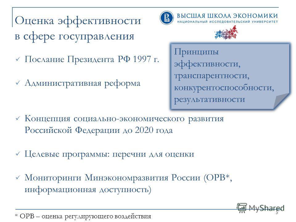 5 Оценка эффективности в сфере госуправления затратные социальные программы Послание Президента РФ 1997 г. Административная реформа Концепция социально-экономического развития Российской Федерации до 2020 года Целевые программы: перечни для оценки Мо