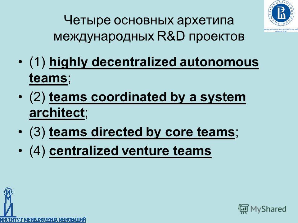 Четыре основных архетипа международных R&D проектов (1) highly decentralized autonomous teams; (2) teams coordinated by a system architect; (3) teams directed by core teams; (4) centralized venture teams