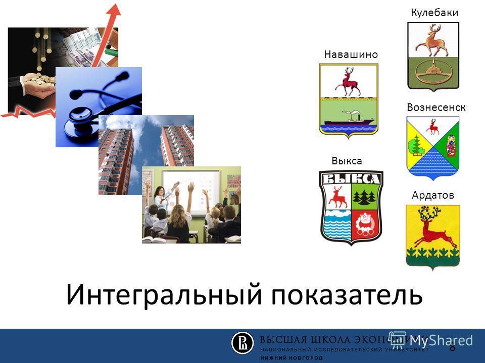 Кулебаки Навашино Вознесенск Интегральный показатель Выкса Ардатов 8
