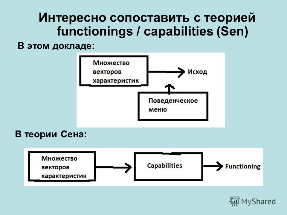 Интересно сопоставить с теорией functionings / capabilities (Sen) В этом докладе: В теории Сена: ТЕОРЕМА 3. Условием локальной устойчивости процесса является неравенство, где E – эластичность замещения функции в точке равновесия.