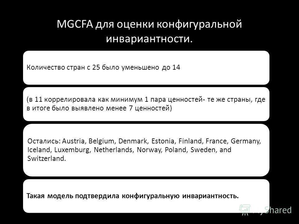 MGCFA для оценки конфигуральной инвариантности. Количество стран с 25 было уменьшено до 14 (в 11 коррелировала как минимум 1 пара ценностей- те же страны, где в итоге было выявлено менее 7 ценностей) Остались: Austria, Belgium, Denmark, Estonia, Finl