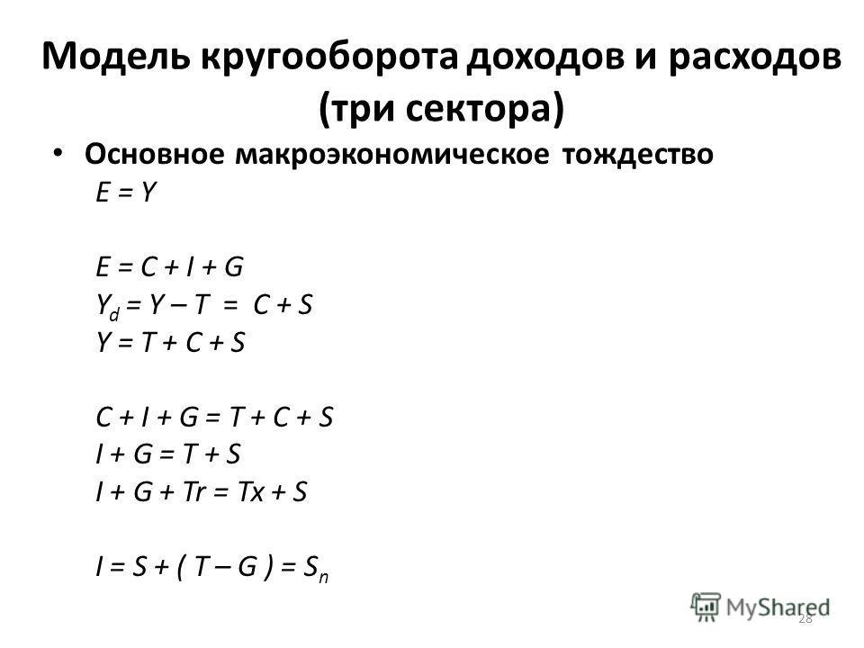 Модель кругооборота доходов и расходов (три сектора) Основное макроэкономическое тождество E = Y E = C + I + G Y d = Y – T = C + S Y = T + C + S C + I + G = T + C + S I + G = T + S I + G + Tr = Tx + S I = S + ( T – G ) = S n 28